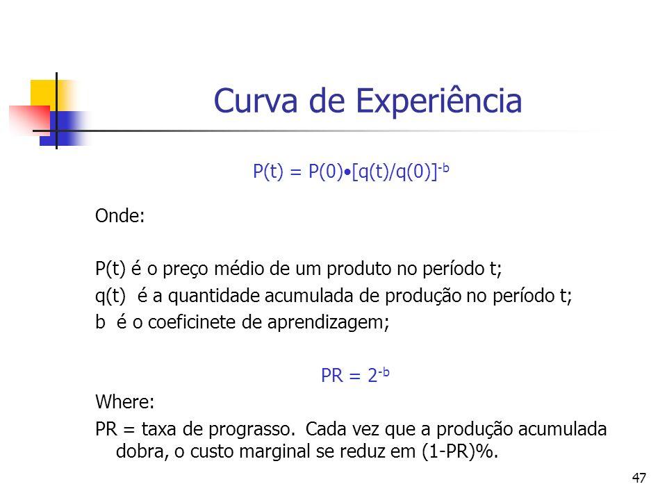 P(t) = P(0)•[q(t)/q(0)]-b